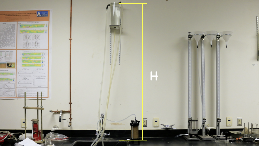 Head difference between the top of the water source and exit point of the permeability apparatus