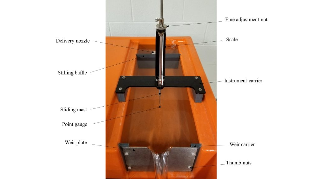 Diagram of a hydraulics bench and weir apparatus. At the top of the apparatus is a fine adjustment nut which sits atop the scale. Behind the scale in the rectangular basin sits the delivery nozzle and stilling baffle. At the tip of the instrument carrier is the sliding mass and point gauge which hangs above the water in the basin. The water in the basin is flowing to the exit at the weir plate.