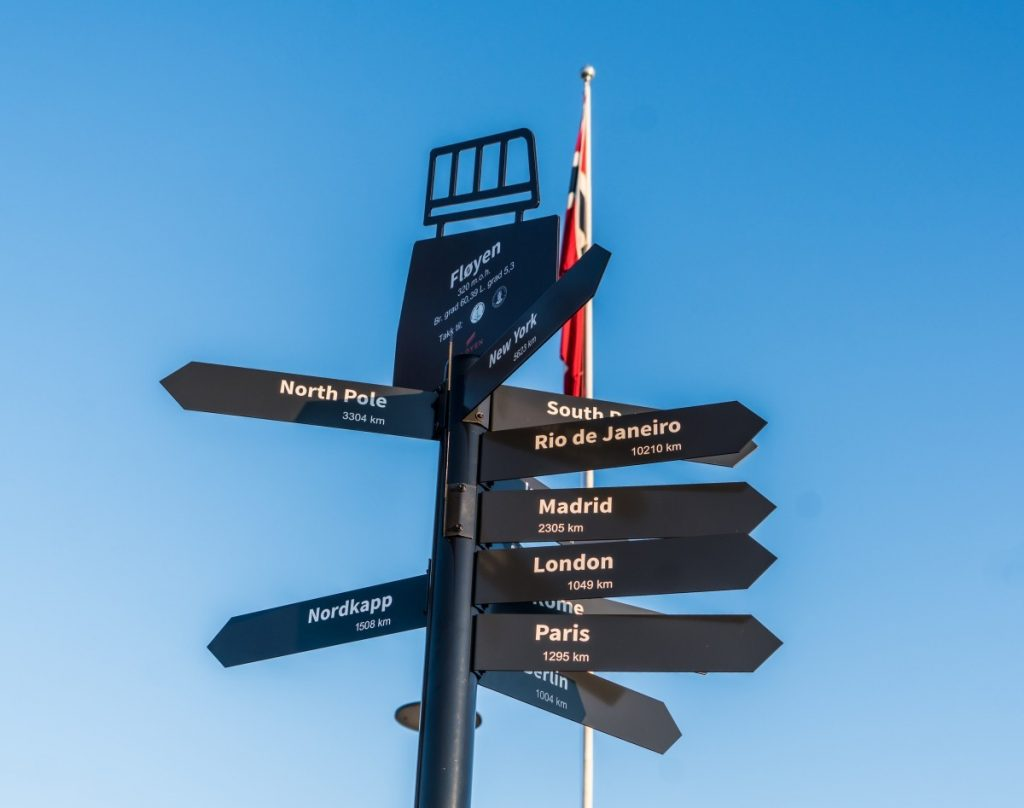 signpost listing distances to various cities