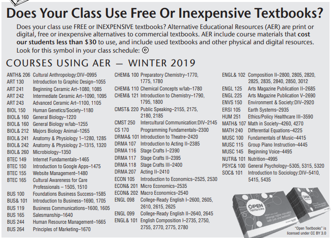 "flier listing all courses using alternative educational resources in Winter 2019 for Lower Columbia College. Uses the heading ""Does your Class Use Free or Inexpensive Textbooks?,"" includes a definition of AER, and then lists the courses."