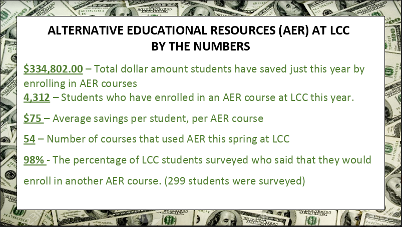 List of money students saved by using AER at LCC in 2015-16.