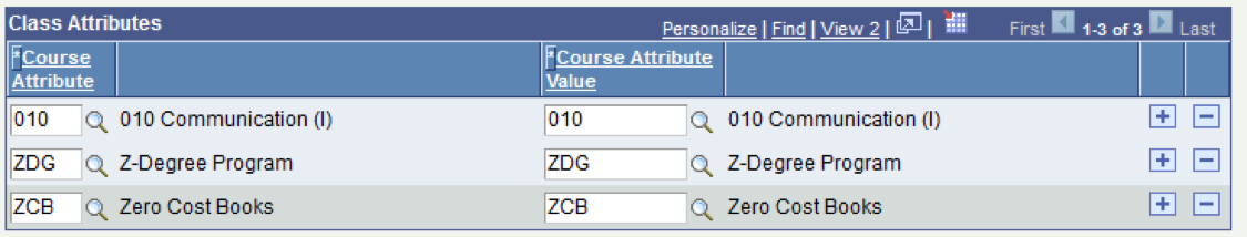 "This table presents the ""Class Attributes"" section of course scheduling in PeopleSoft. This course has three course attributes: ""010"" ""Communications (I)"", ""ZDG"" ""Z-Degree Program"", and ""ZCB"" ""Zero-Cost Books."""